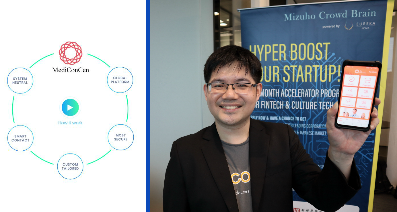 Hong Kong-based startup MediConCen, co-founded by CEO William Yeung, aims to provide a one-stop solution for all stakeholders in the health insurance business. Photo: MediConCen/HKEJ