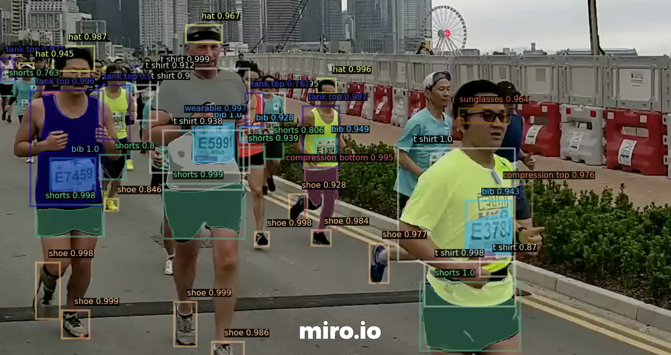 Miro AI sensors can track athletes' shoes and outfits, and identify the athletes with its bib-reading AI algorithms, for event organizers and sponsors. Photo: Miro AI